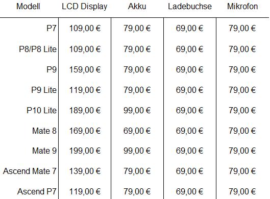 Reparaturkosten bei Huawei Smartphones